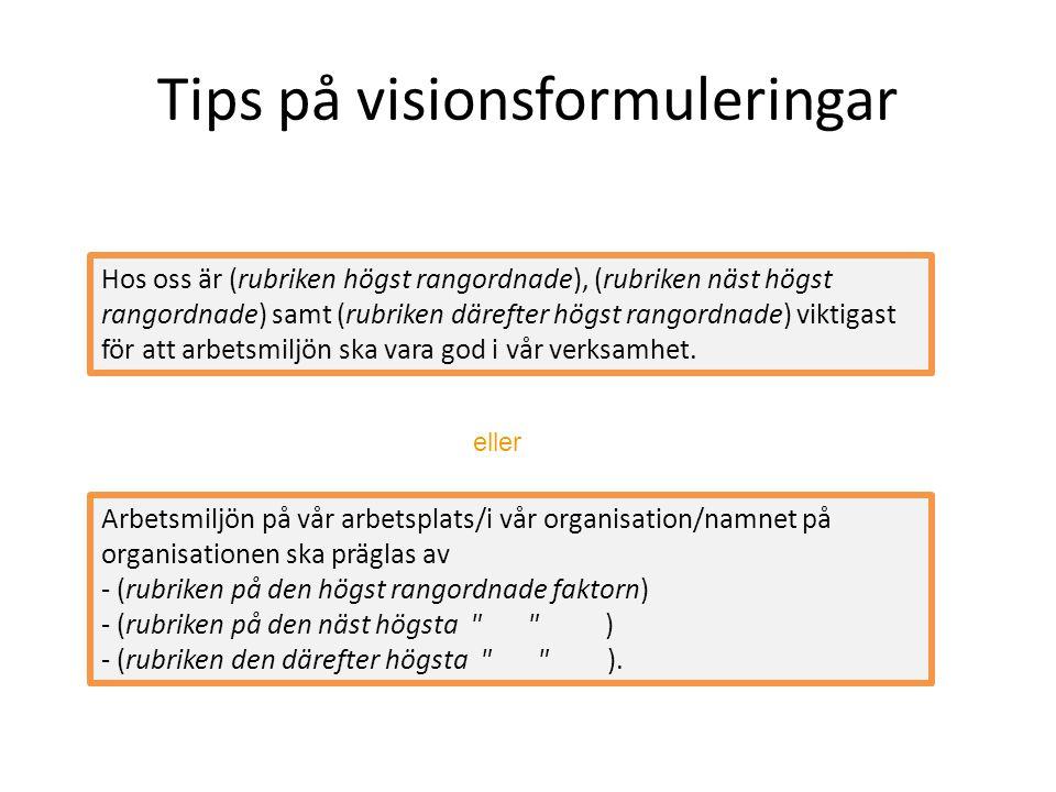 Tips på visionsformuleringar