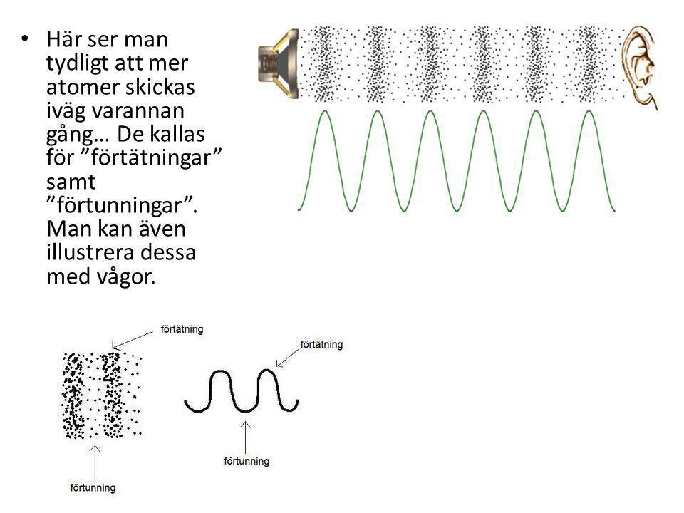 Här ser man tydligt att mer atomer skickas iväg varannan gång… De kallas för förtätningar samt förtunningar .