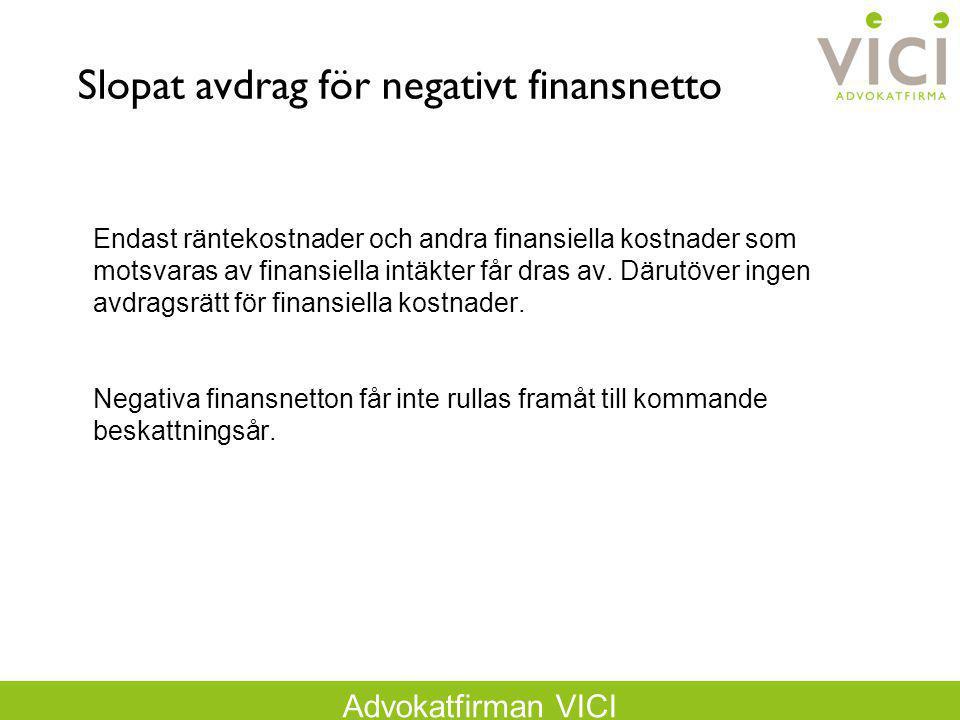 Slopat avdrag för negativt finansnetto