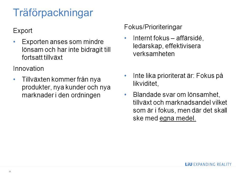 Träförpackningar Fokus/Prioriteringar Export