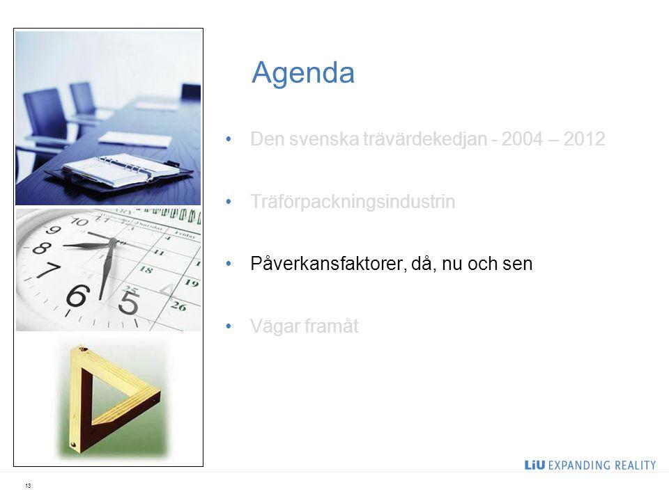 Agenda Den svenska trävärdekedjan - 2004 – 2012