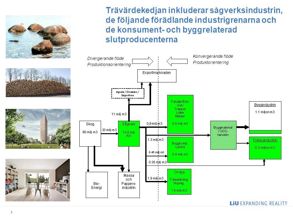 2017-04-07 Trävärdekedjan inkluderar sågverksindustrin, de följande förädlande industrigrenarna och de konsument- och byggrelaterad slutproducenterna.