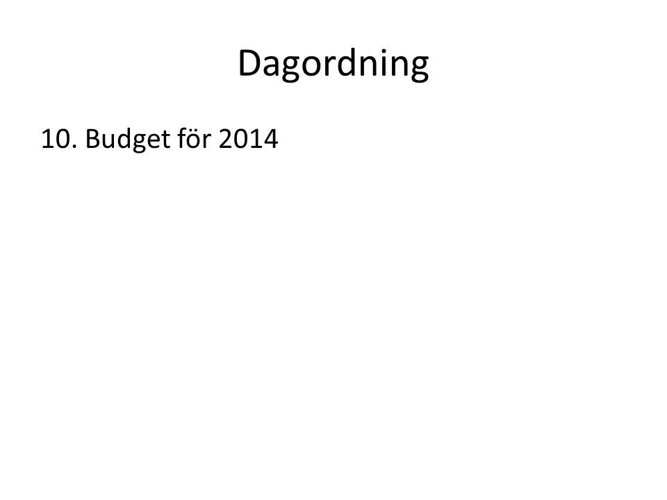 Dagordning 10. Budget för 2014