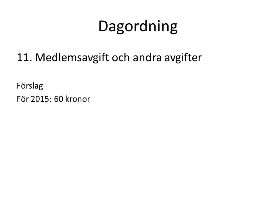 Dagordning 11. Medlemsavgift och andra avgifter Förslag