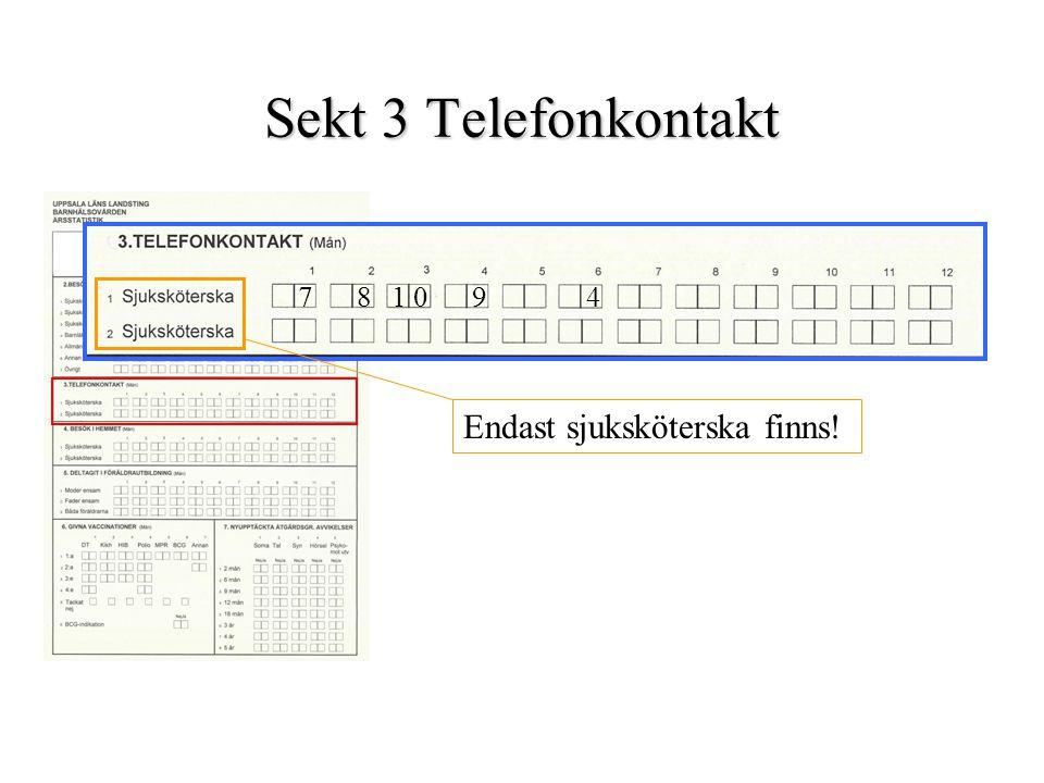 Sekt 3 Telefonkontakt Endast sjuksköterska finns! 7 8 1 0 9 4