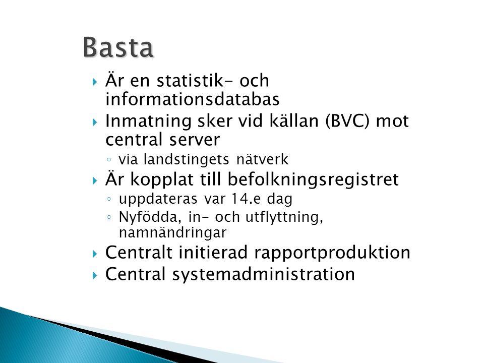 Basta Är en statistik- och informationsdatabas