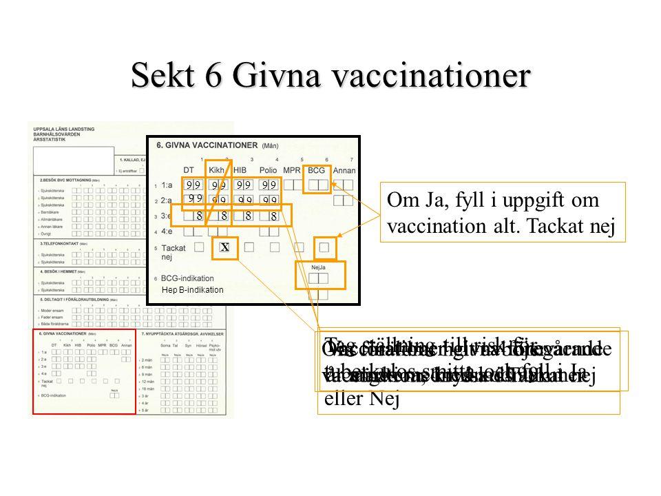 Sekt 6 Givna vaccinationer