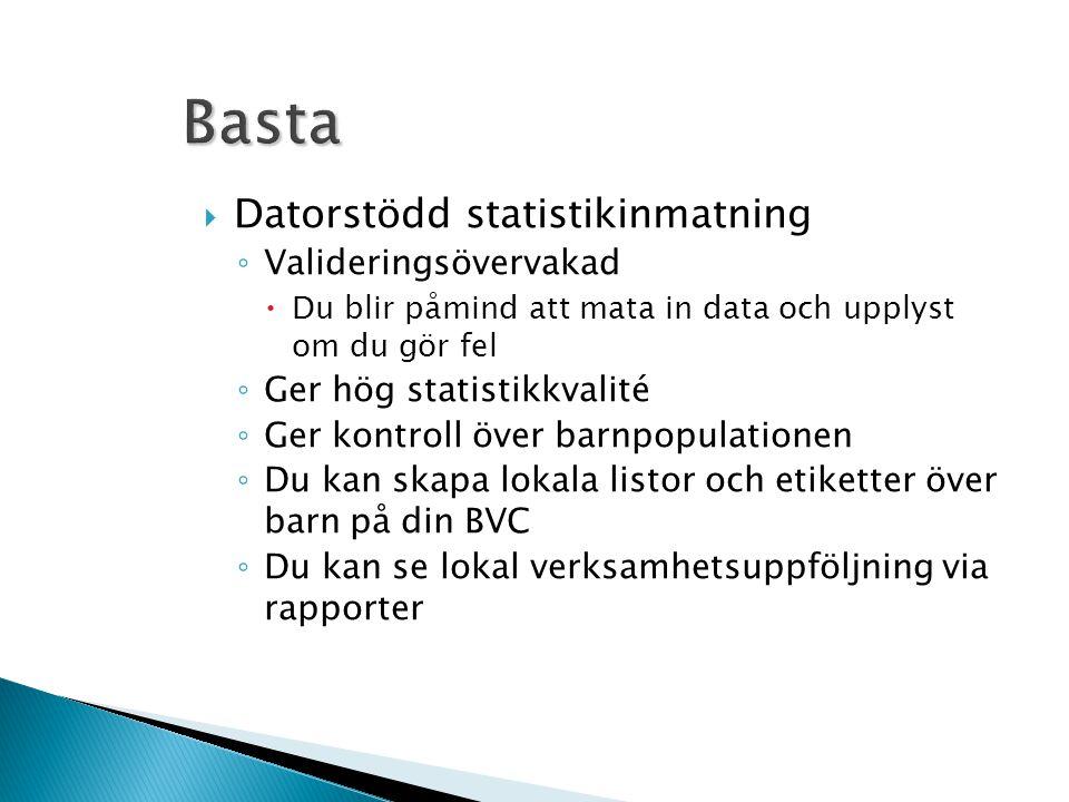 Basta Datorstödd statistikinmatning Valideringsövervakad