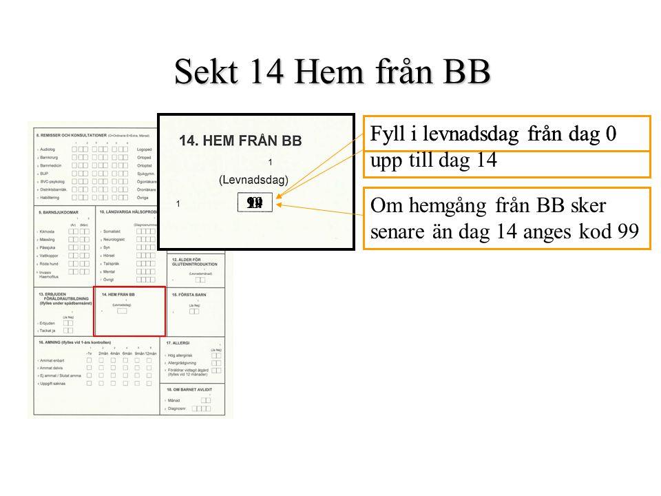 Sekt 14 Hem från BB Fyll i levnadsdag från dag 0 upp till dag 14