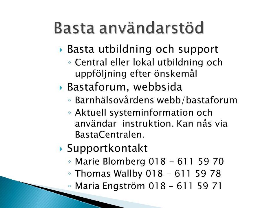 Basta användarstöd Basta utbildning och support Bastaforum, webbsida