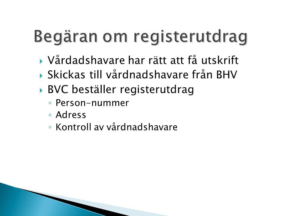 Begäran om registerutdrag