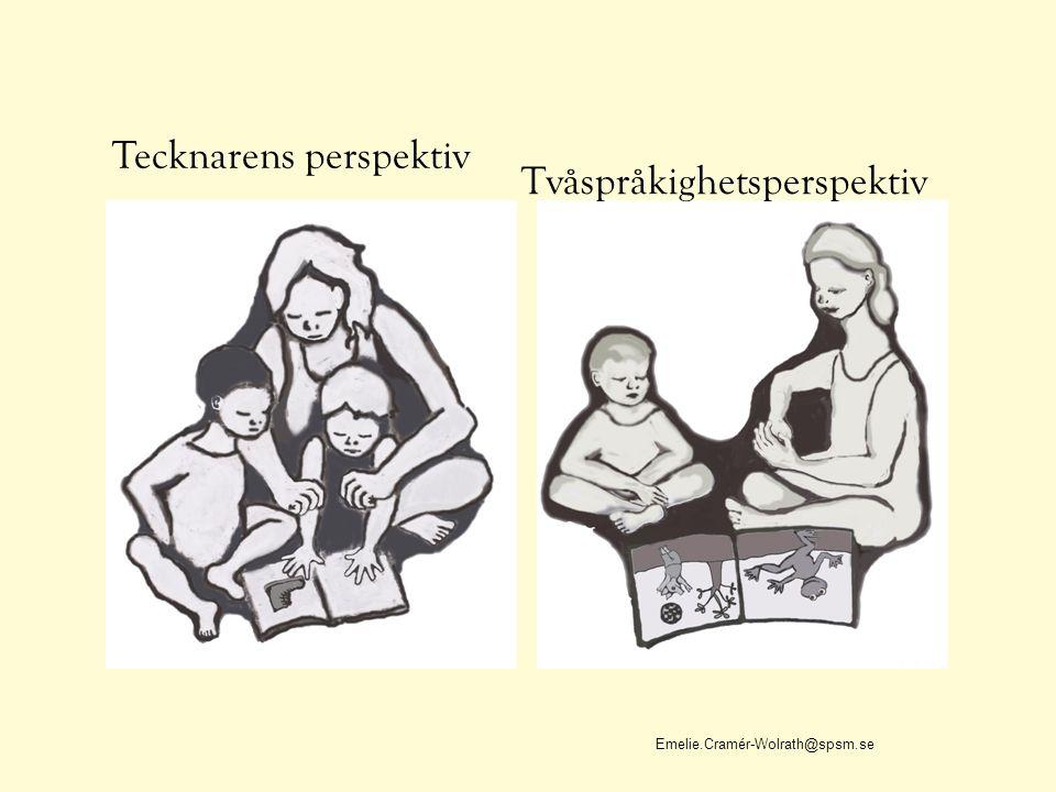Tecknarens perspektiv