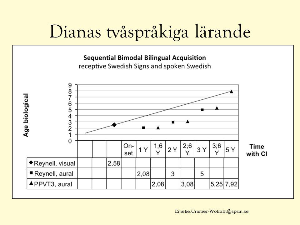 Dianas tvåspråkiga lärande