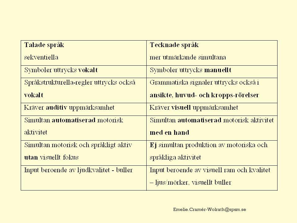 Tabell Likheter och skillnader mellan talade och tecknade språk