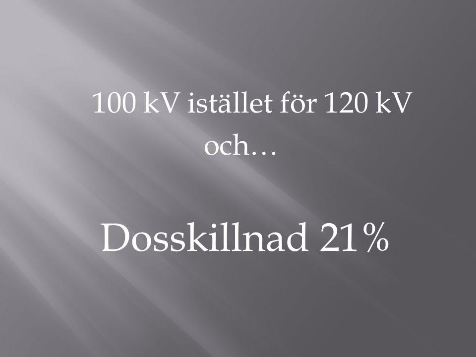 Dosskillnad 21% 100 kV istället för 120 kV och…