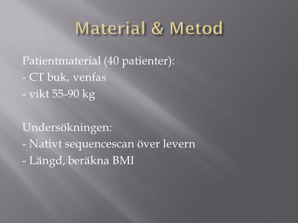 Material & Metod