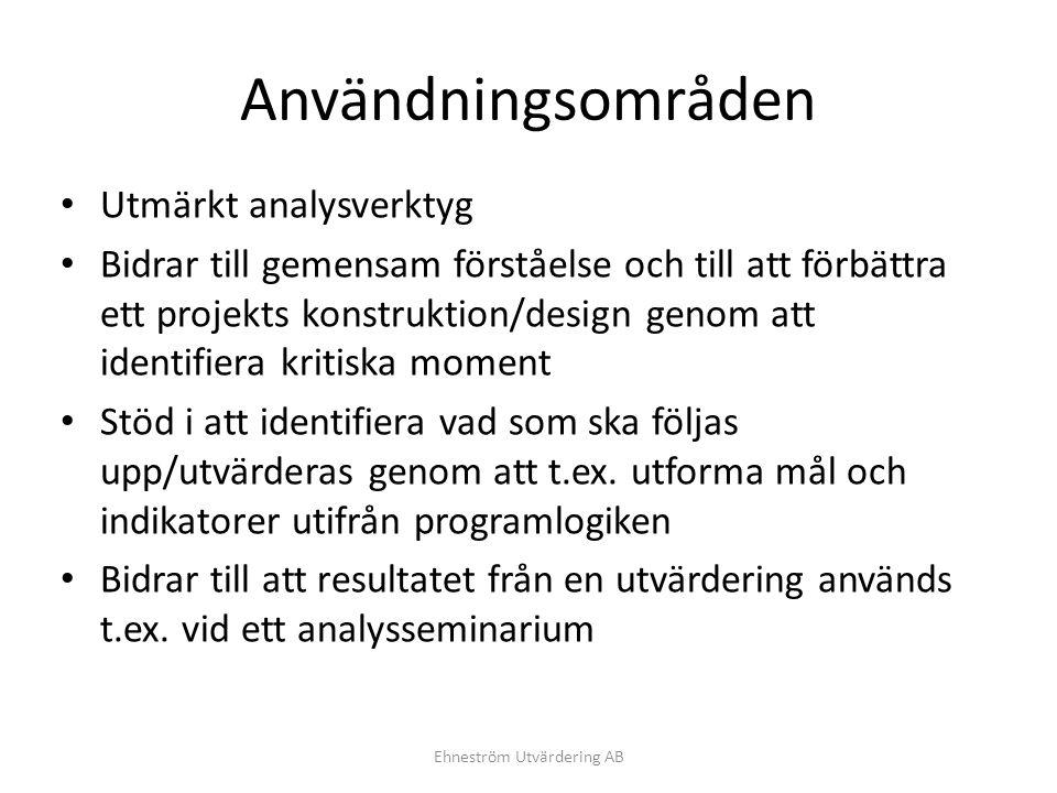 Ehneström Utvärdering AB