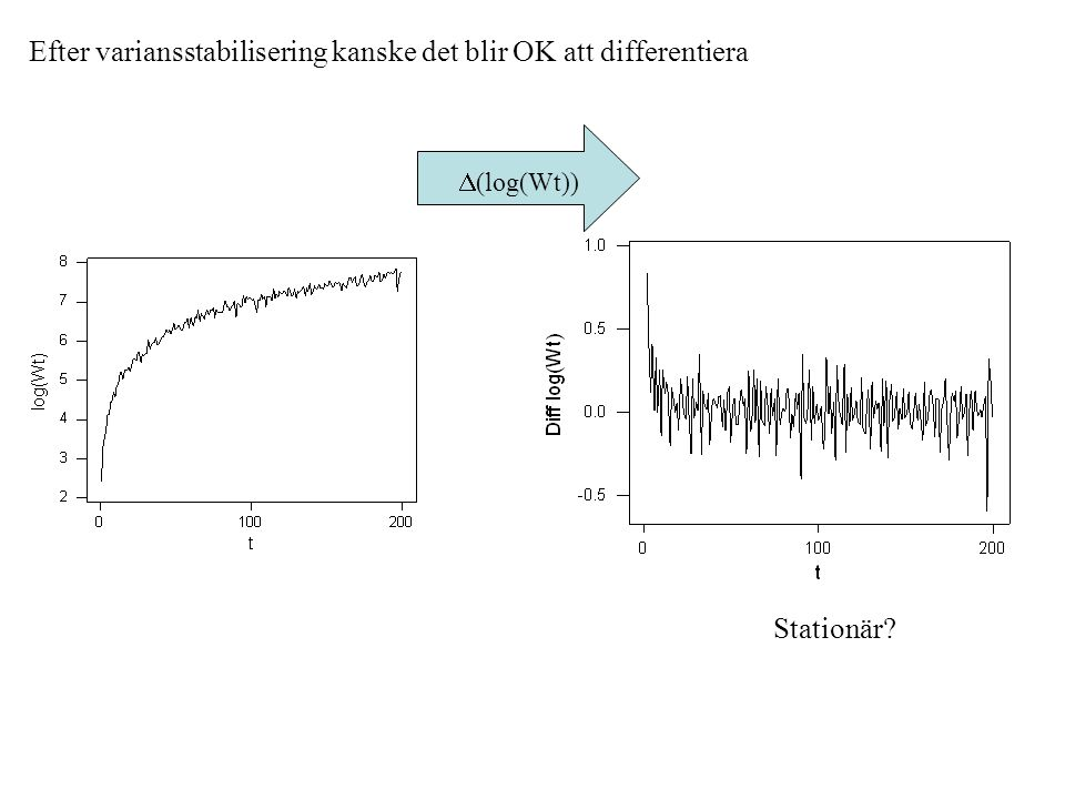 Efter variansstabilisering kanske det blir OK att differentiera
