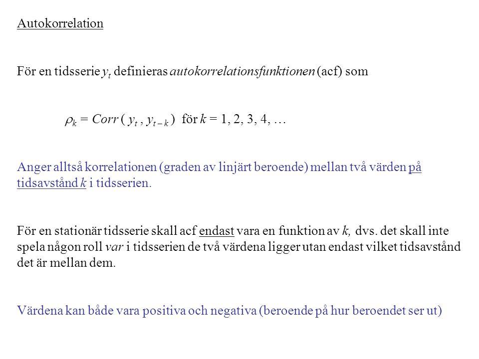 Autokorrelation För en tidsserie yt definieras autokorrelationsfunktionen (acf) som. k = Corr ( yt , yt – k ) för k = 1, 2, 3, 4, …
