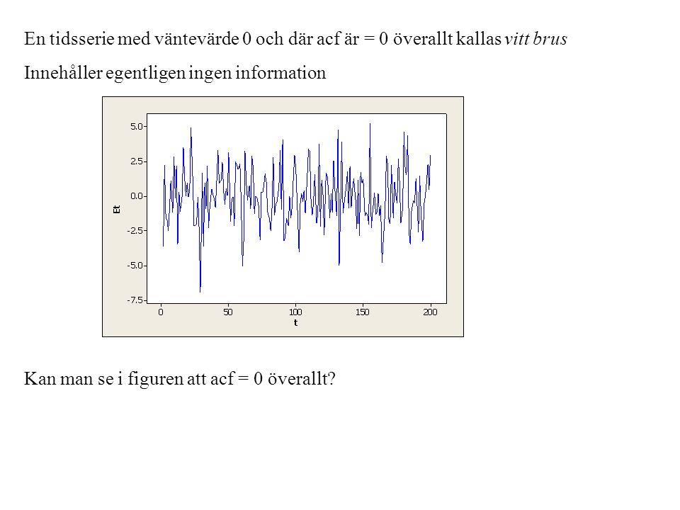En tidsserie med väntevärde 0 och där acf är = 0 överallt kallas vitt brus