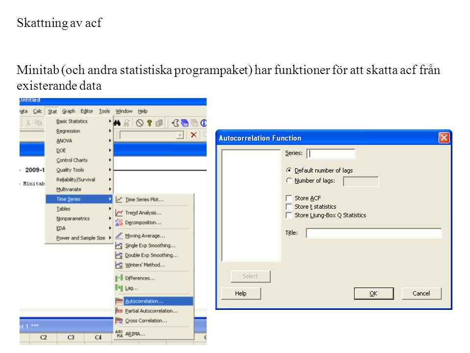 Skattning av acf Minitab (och andra statistiska programpaket) har funktioner för att skatta acf från existerande data.