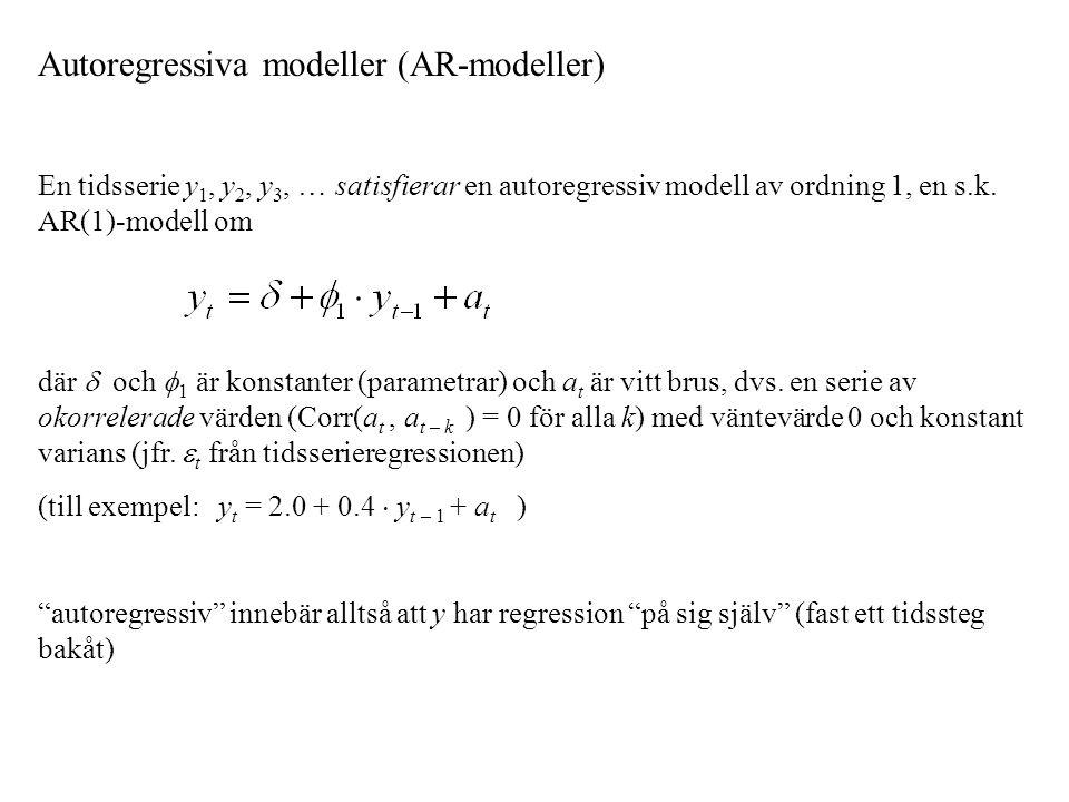 Autoregressiva modeller (AR-modeller)