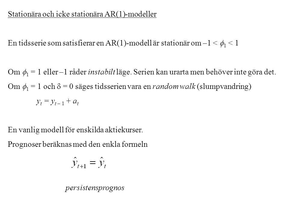 Stationära och icke stationära AR(1)-modeller