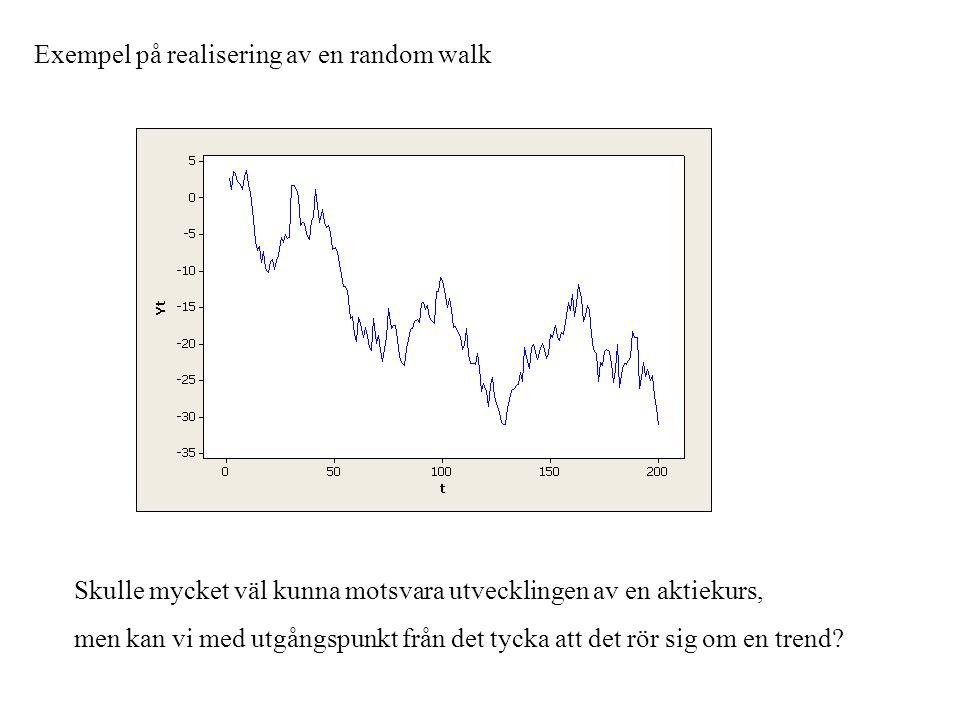 Exempel på realisering av en random walk