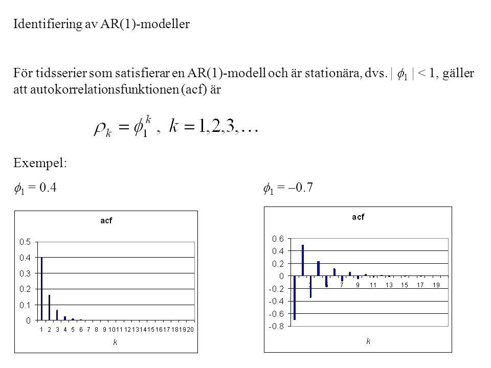 Identifiering av AR(1)-modeller