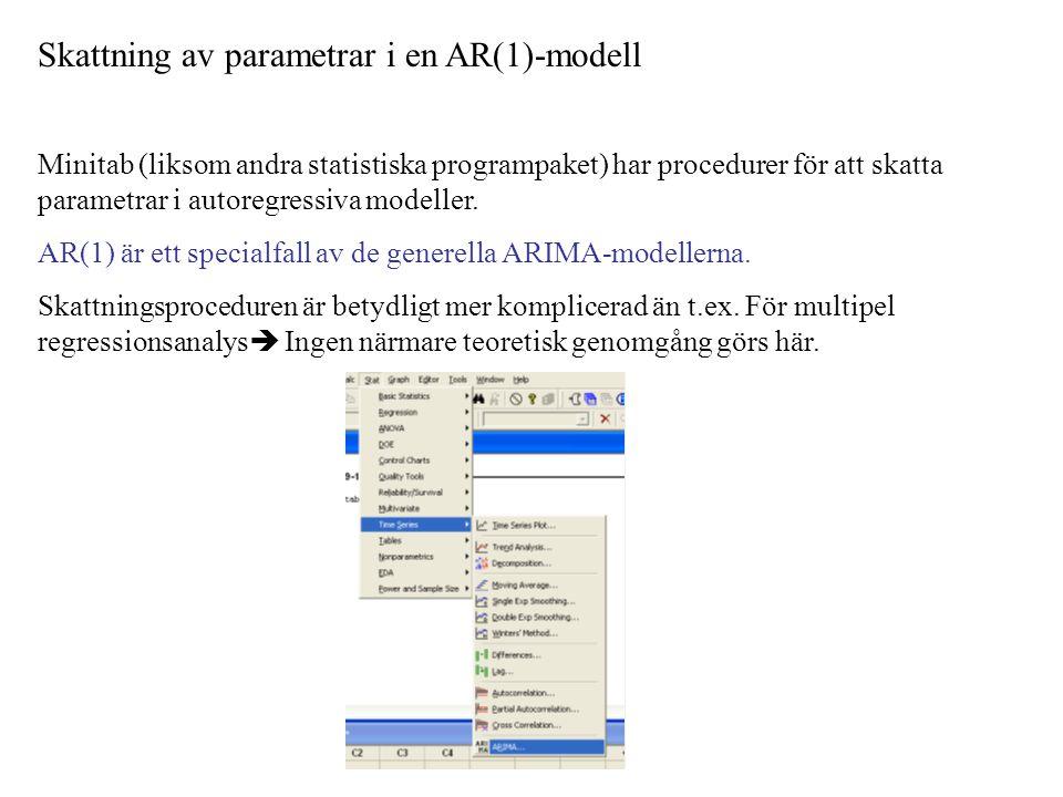 Skattning av parametrar i en AR(1)-modell