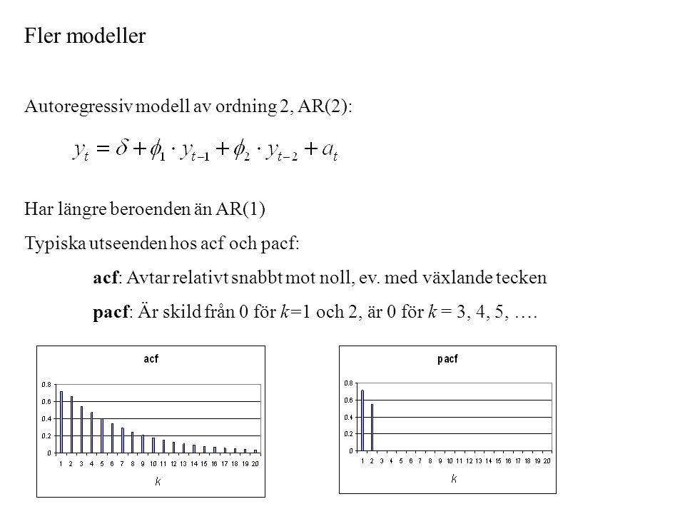 Fler modeller Autoregressiv modell av ordning 2, AR(2):