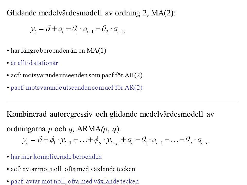 Glidande medelvärdesmodell av ordning 2, MA(2):