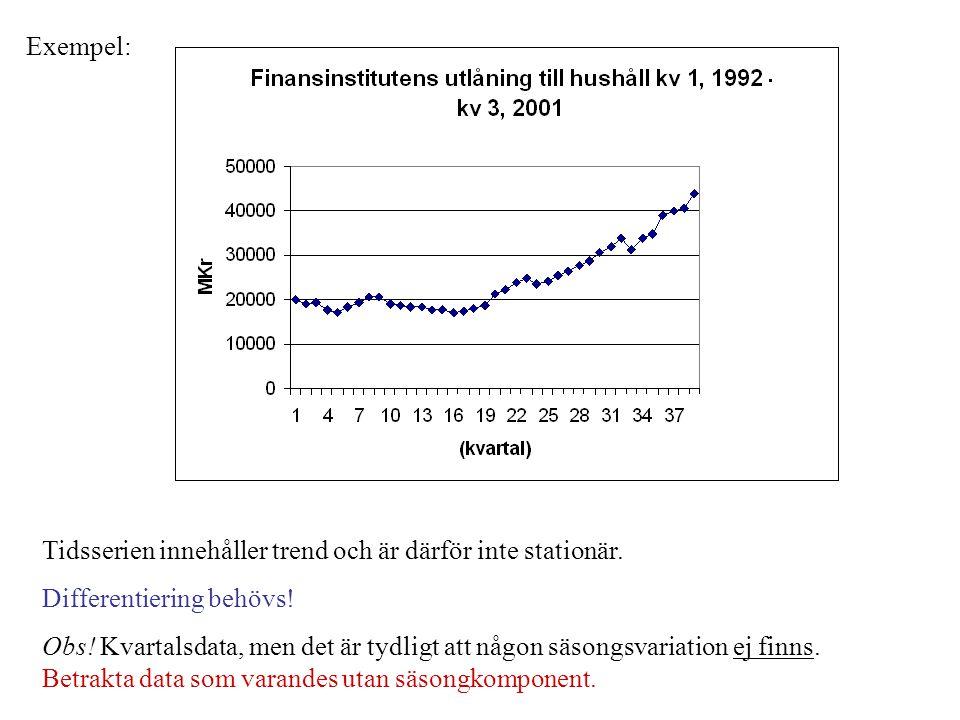 Exempel: Tidsserien innehåller trend och är därför inte stationär. Differentiering behövs!
