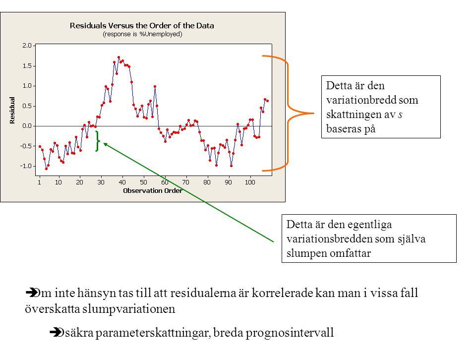 Osäkra parameterskattningar, breda prognosintervall
