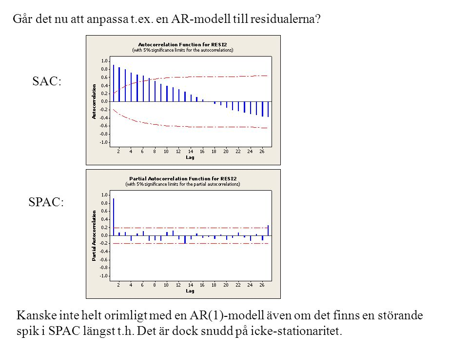 Går det nu att anpassa t.ex. en AR-modell till residualerna