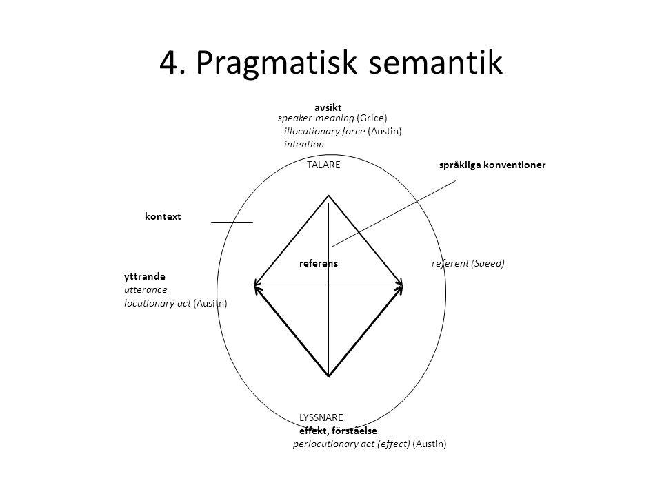 4. Pragmatisk semantik avsikt speaker meaning (Grice)