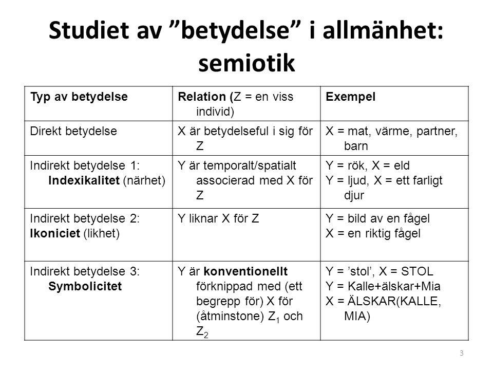 Studiet av betydelse i allmänhet: semiotik