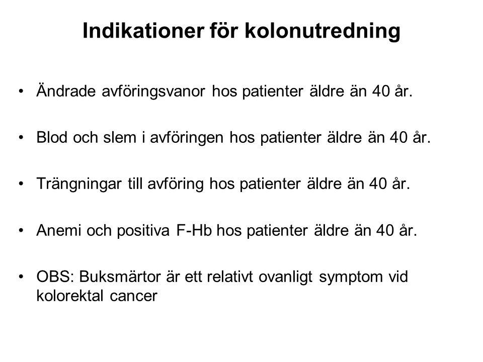 Indikationer för kolonutredning