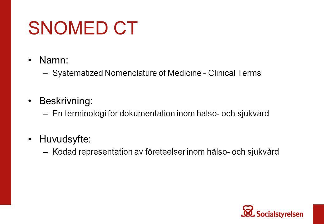 SNOMED CT Namn: Beskrivning: Huvudsyfte: