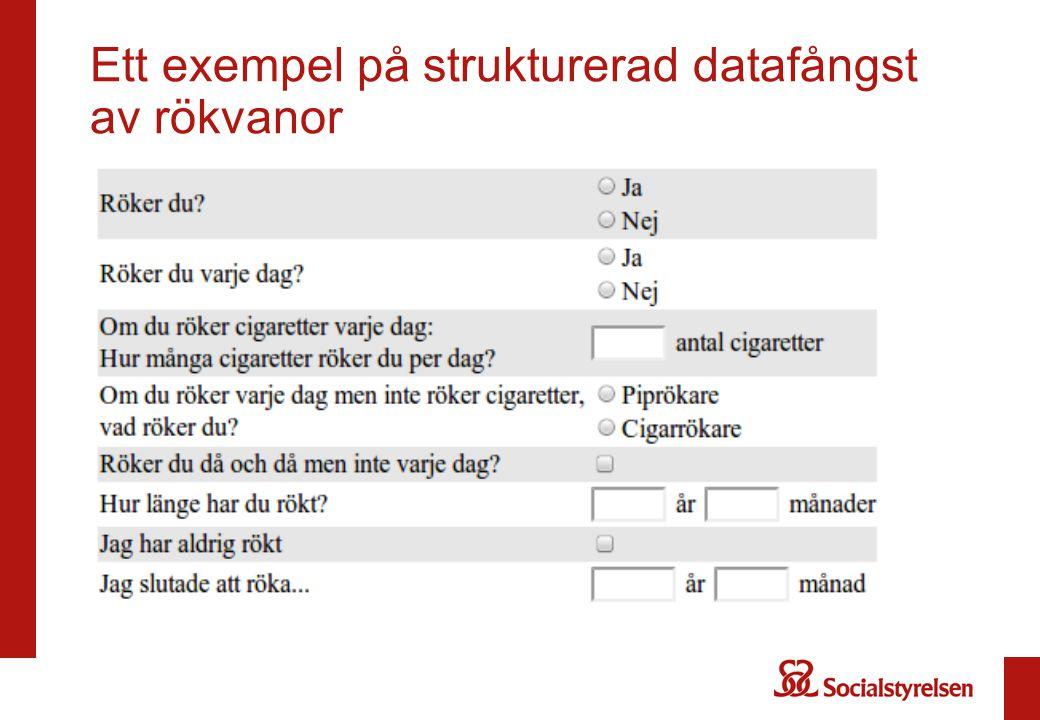 Ett exempel på strukturerad datafångst av rökvanor
