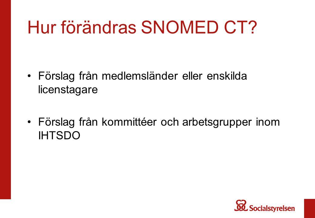 Hur förändras SNOMED CT