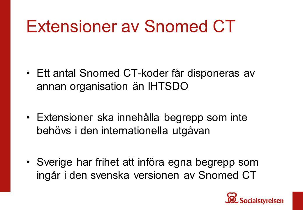 Extensioner av Snomed CT