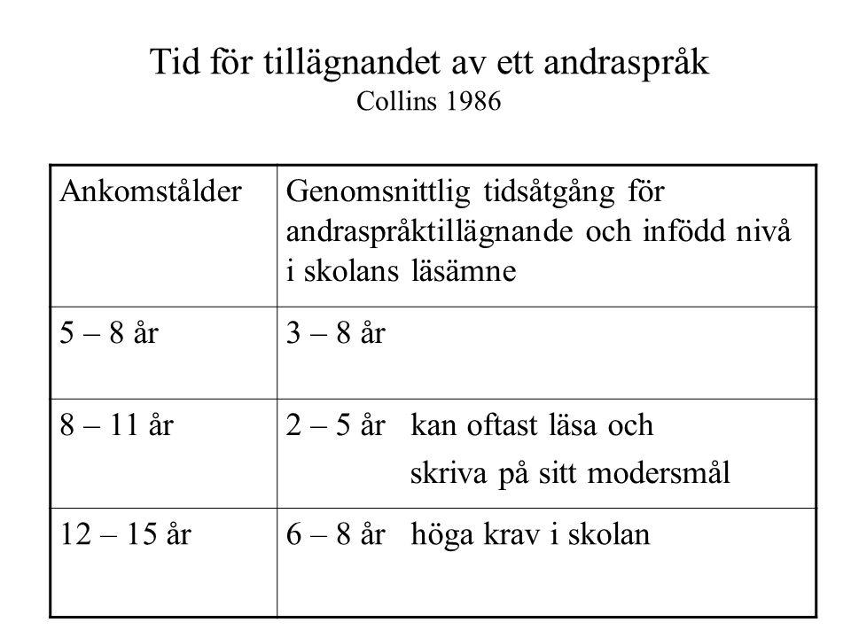 Tid för tillägnandet av ett andraspråk Collins 1986