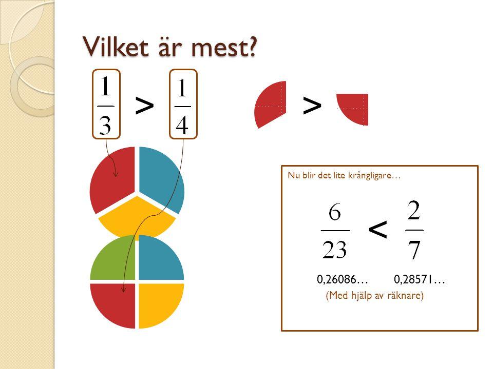 > > < Vilket är mest 0,26086… 0,28571…