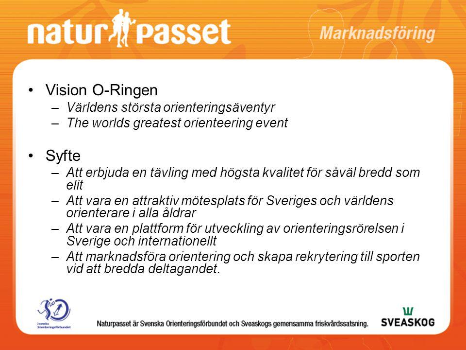 Vision O-Ringen Syfte Världens största orienteringsäventyr