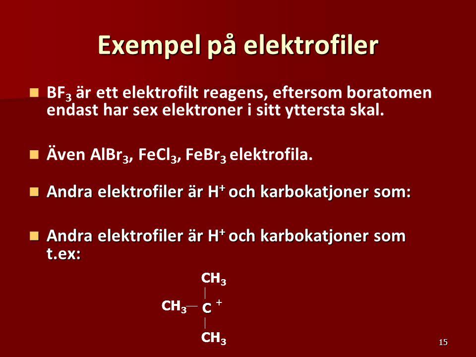 Exempel på elektrofiler
