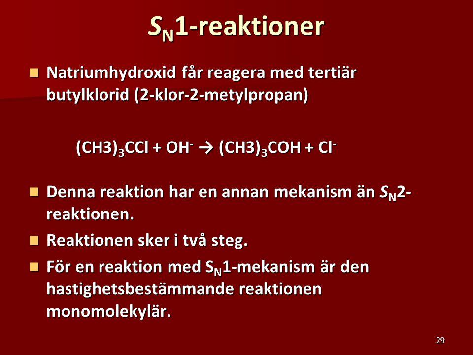 SN1-reaktioner Natriumhydroxid får reagera med tertiär butylklorid (2-klor-2-metylpropan) (CH3)3CCl + OH- → (CH3)3COH + Cl-