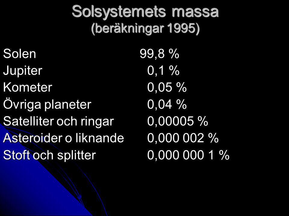 Solsystemets massa (beräkningar 1995)