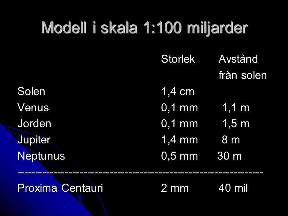 Modell i skala 1:100 miljarder
