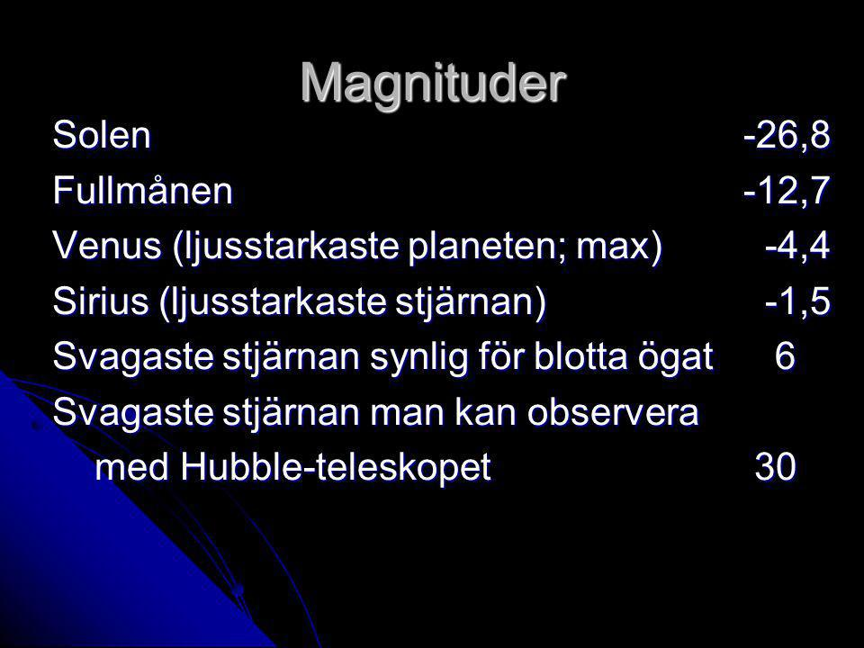 Magnituder Solen -26,8 Fullmånen -12,7